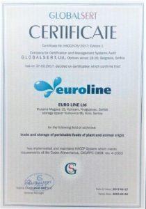 HACCP sertifikat garancija bezbednosti i sigurnosti proizvoda Euro Line d.o.o.