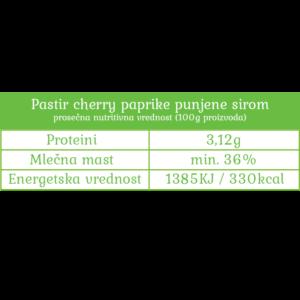 Nutritivne vrednosti Pastir cherry paprike punjene sirom